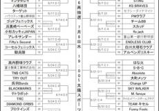 第10回太陽スポーツ杯サンデーカップ開幕延期のお知らせ