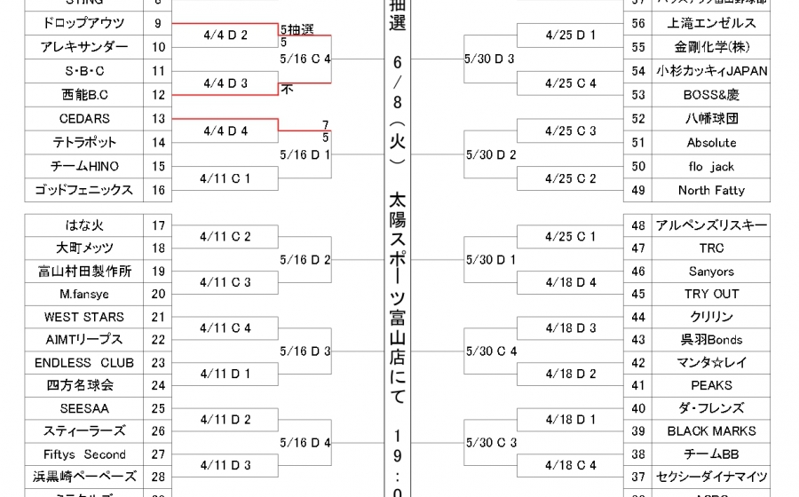 第10太陽スポーツ杯サンデーカップ4/4試合結果