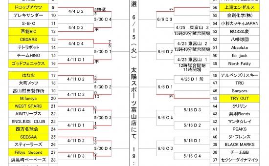 重要!! 4/25分 太陽スポーツ杯サンデーカップ 一部試合日程変更のお知らせ