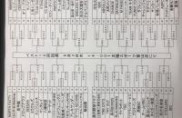 第10回太陽スポーツ杯サンデーカップ組み合わせ決定!!